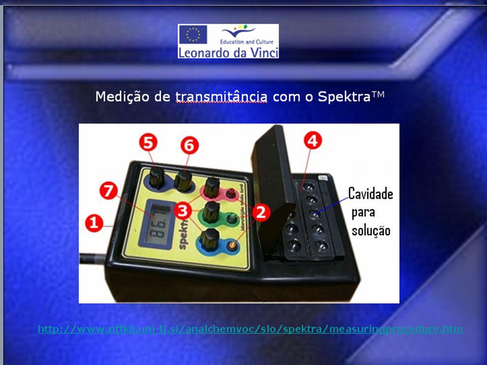 Medição de transmitância com o SpektraTM