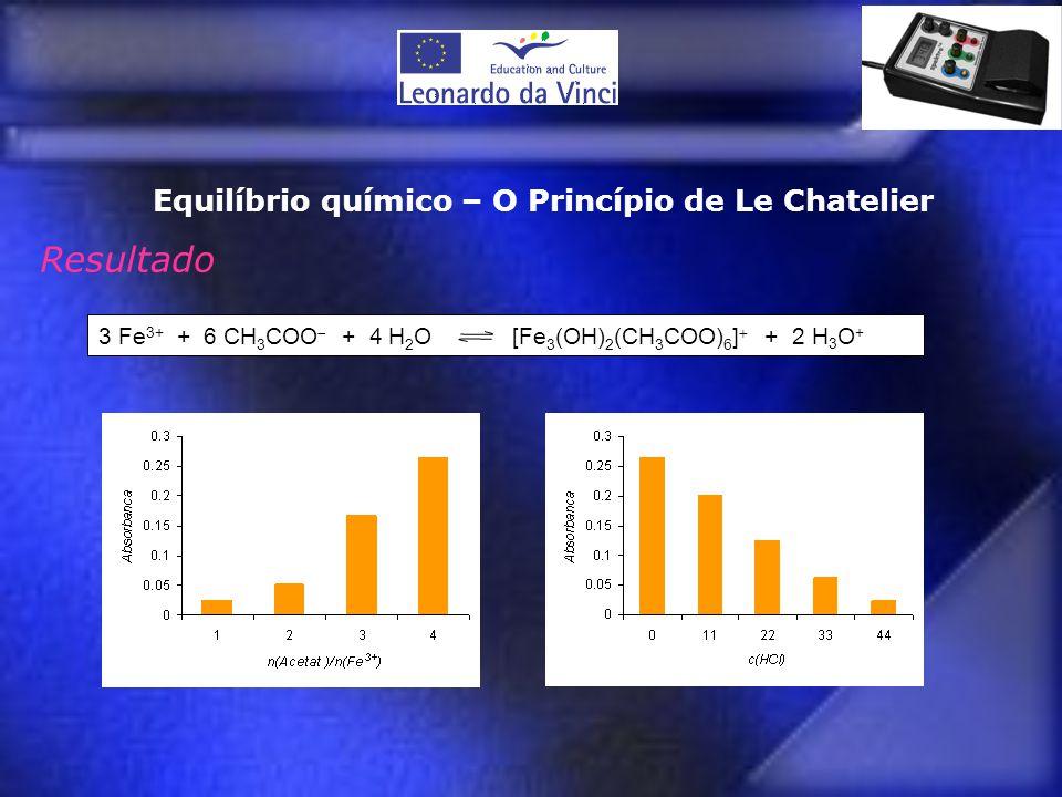 Resultado Equilíbrio químico – O Princípio de Le Chatelier