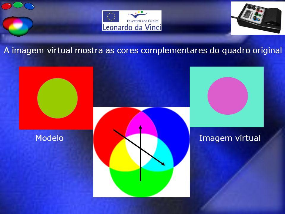 A imagem virtual mostra as cores complementares do quadro original