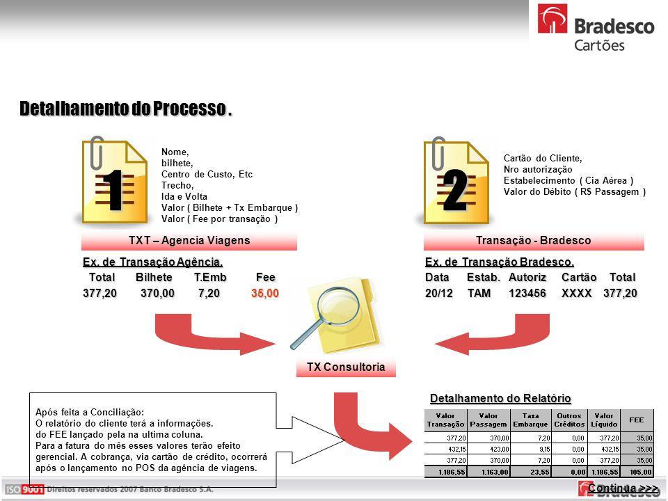 1 2 Detalhamento do Processo . TXT – Agencia Viagens