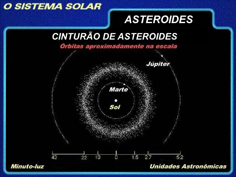 ASTEROIDES CINTURÃO DE ASTEROIDES