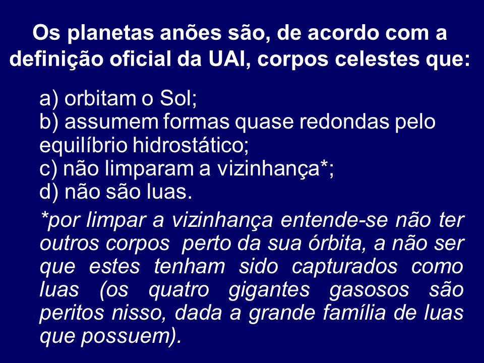 Os planetas anões são, de acordo com a definição oficial da UAI, corpos celestes que: