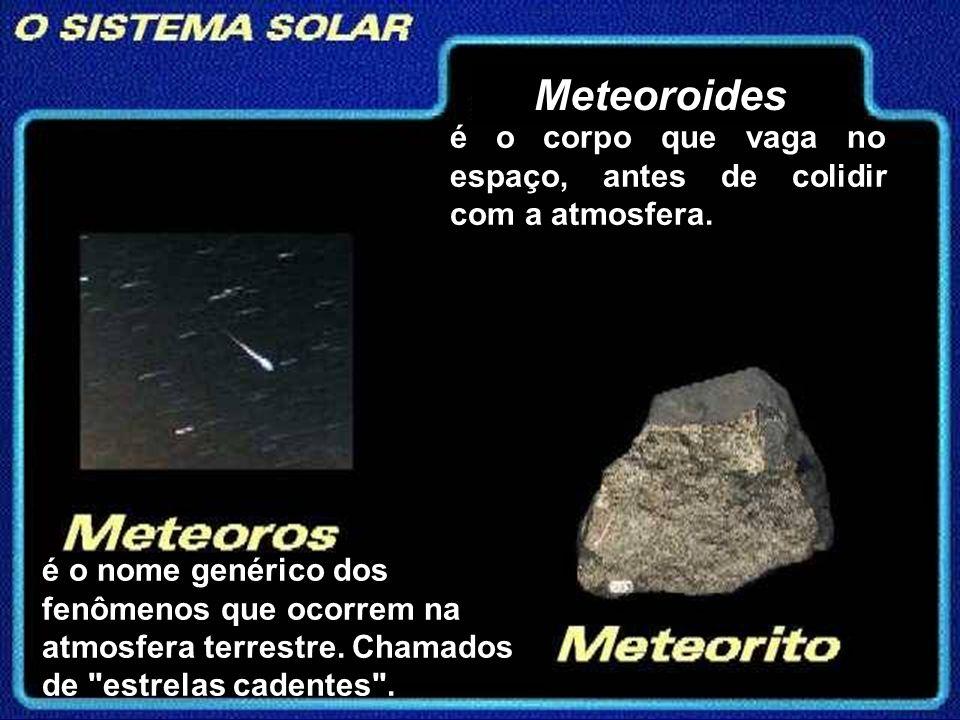 Meteoroides é o corpo que vaga no espaço, antes de colidir com a atmosfera.