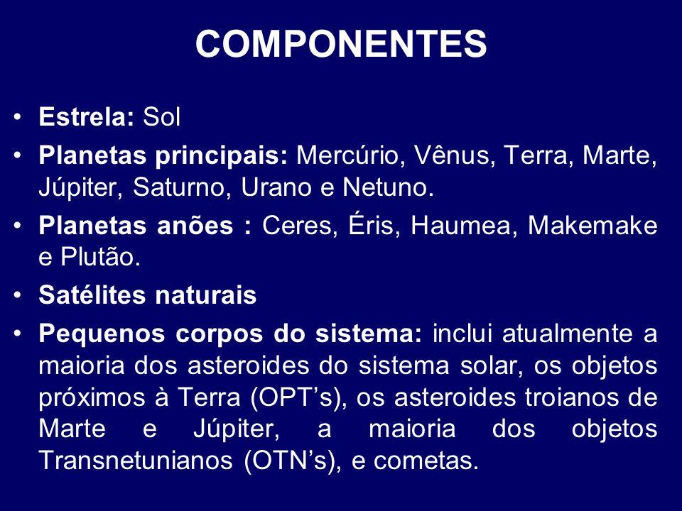 COMPONENTES Estrela: Sol