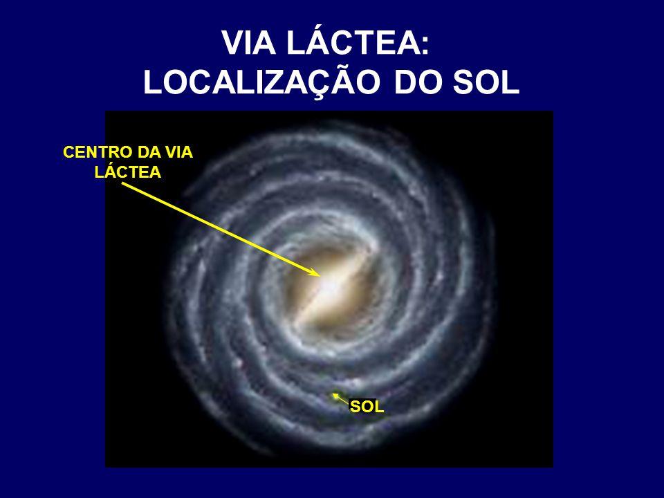 VIA LÁCTEA: LOCALIZAÇÃO DO SOL