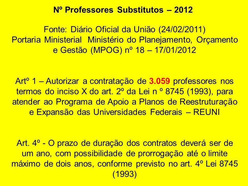Nº Professores Substitutos – 2012