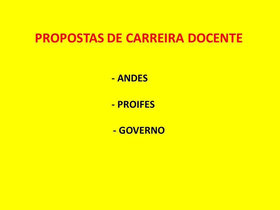 PROPOSTAS DE CARREIRA DOCENTE
