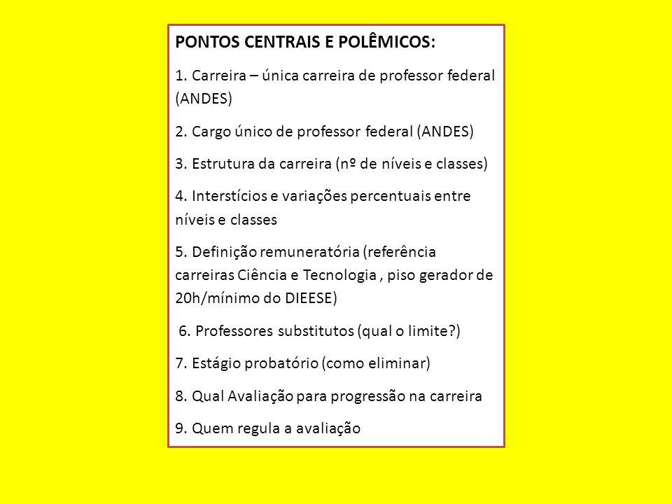 PONTOS CENTRAIS E POLÊMICOS: