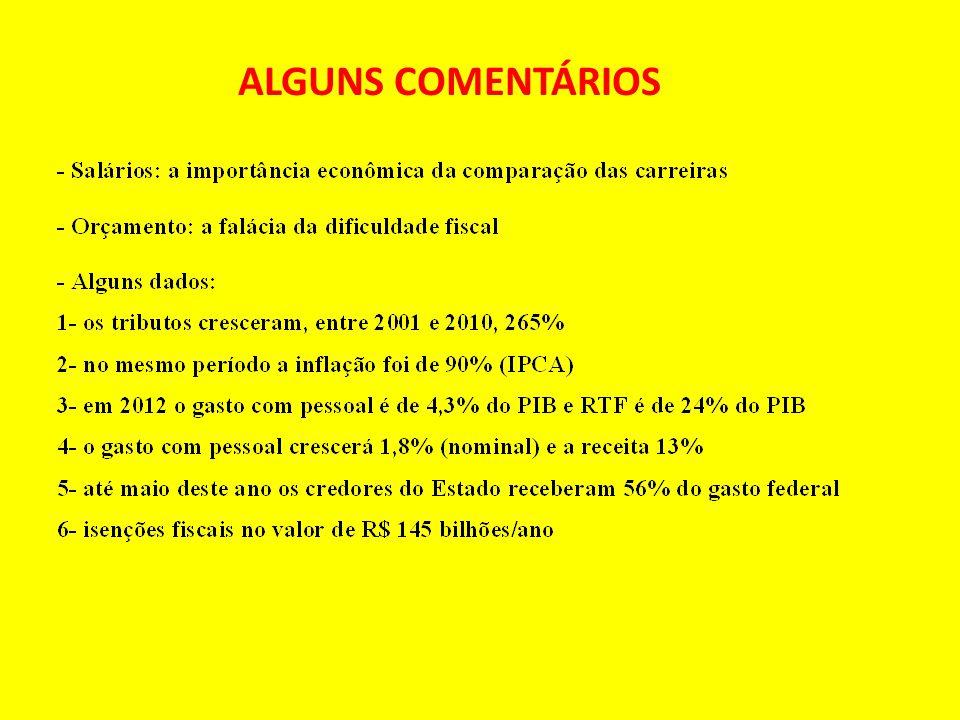 ALGUNS COMENTÁRIOS