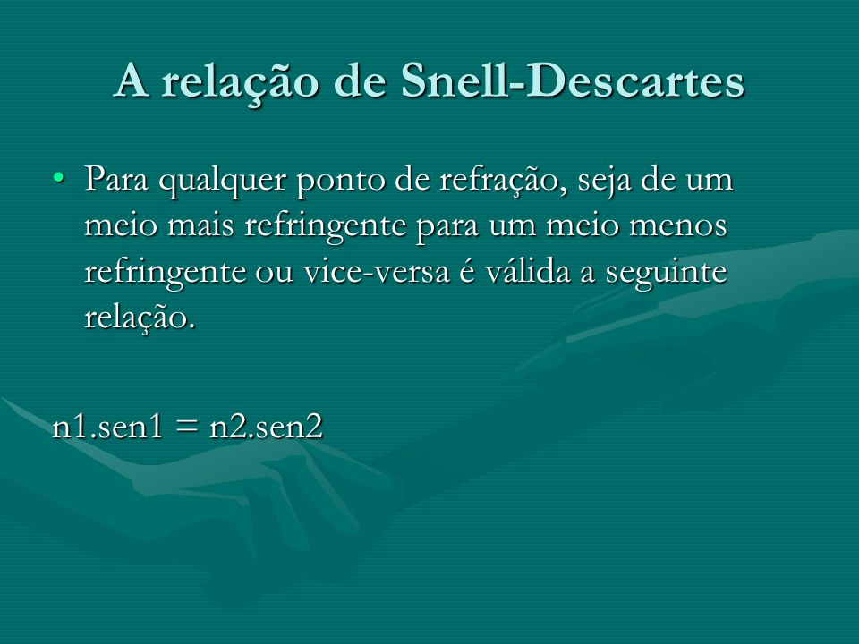 A relação de Snell-Descartes