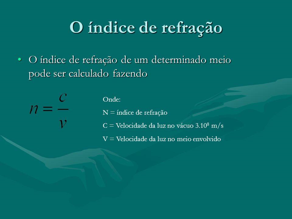 O índice de refração O índice de refração de um determinado meio pode ser calculado fazendo. Onde: