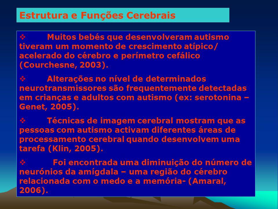Estrutura e Funções Cerebrais