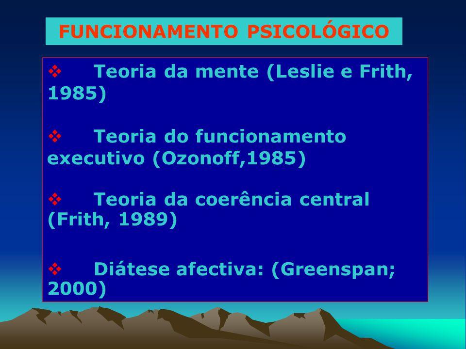 FUNCIONAMENTO PSICOLÓGICO