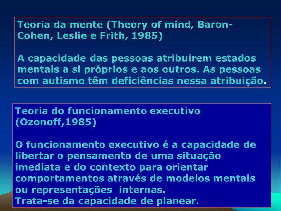 Teoria da mente (Theory of mind, Baron-Cohen, Leslie e Frith, 1985)