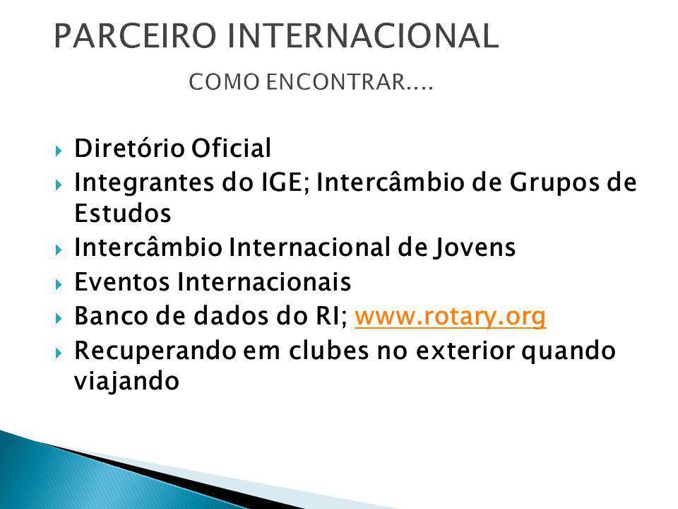 PARCEIRO INTERNACIONAL COMO ENCONTRAR....