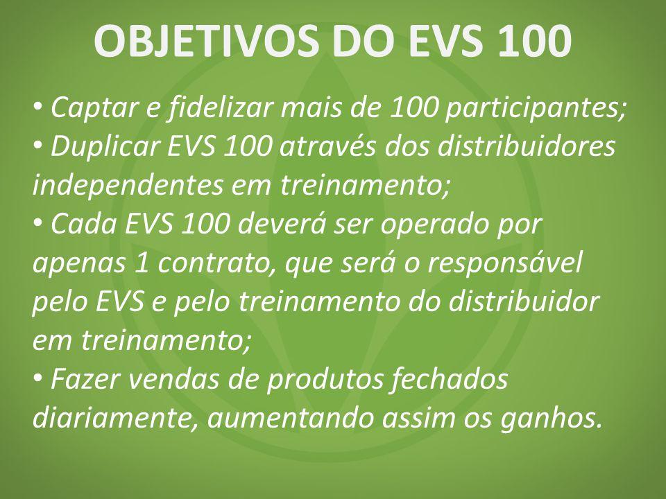OBJETIVOS DO EVS 100 Captar e fidelizar mais de 100 participantes;