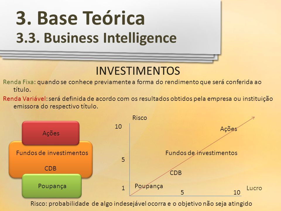 3. Base Teórica 3.3. Business Intelligence INVESTIMENTOS
