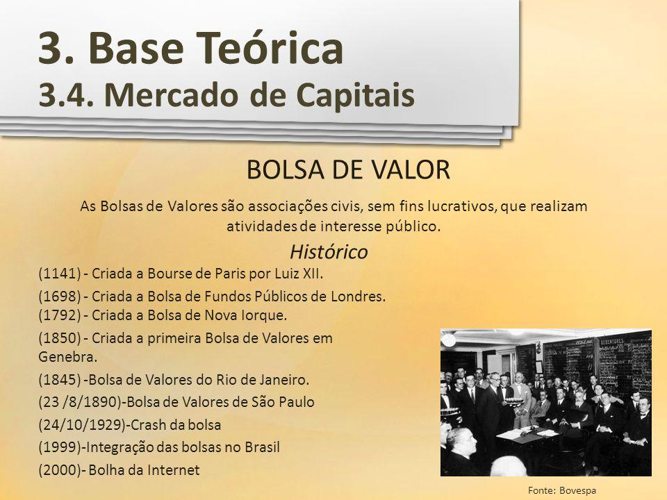 3. Base Teórica 3.4. Mercado de Capitais BOLSA DE VALOR Histórico