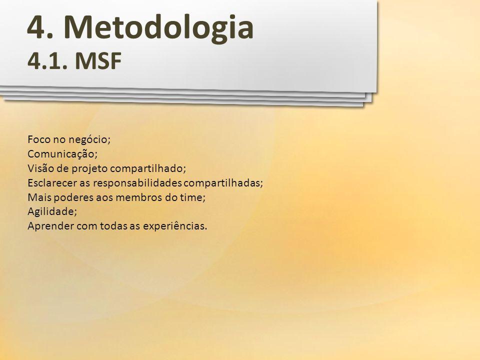 4. Metodologia 4.1. MSF Foco no negócio; Comunicação;