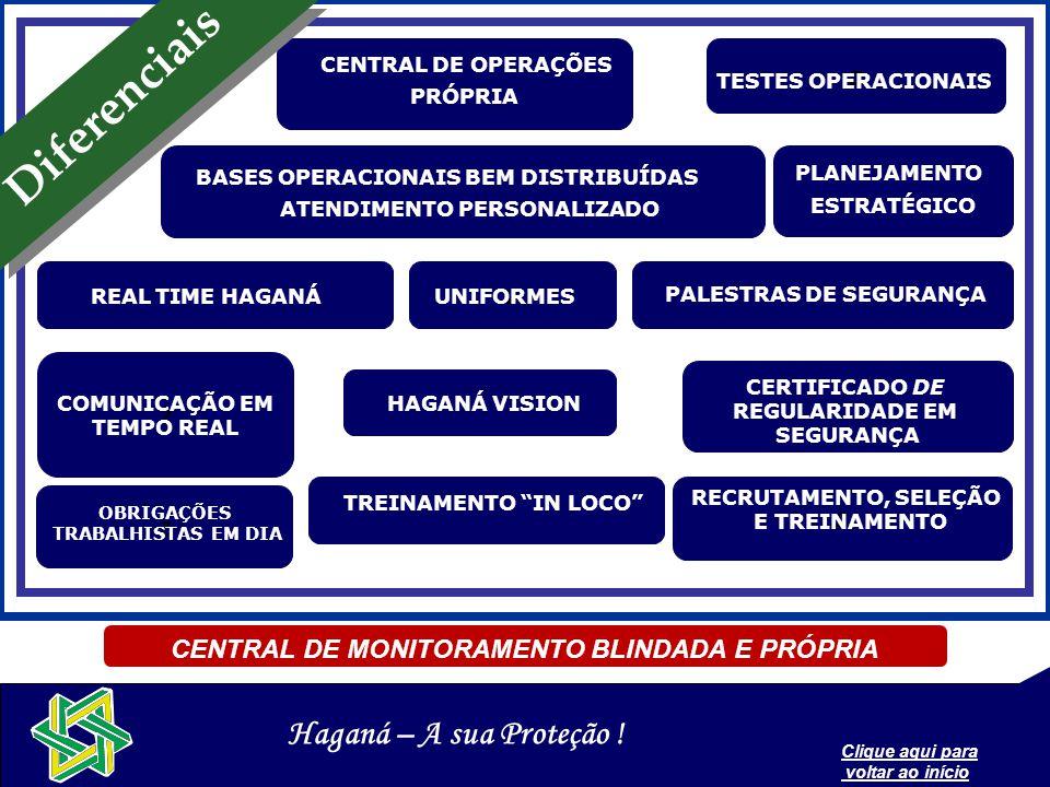 CENTRAL DE MONITORAMENTO BLINDADA E PRÓPRIA