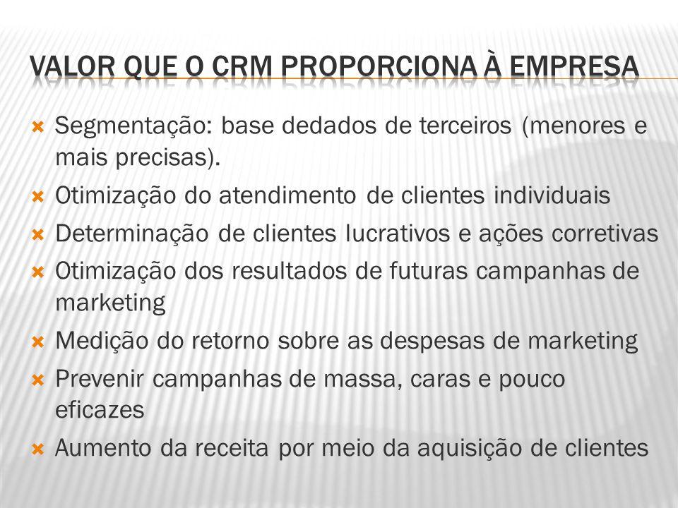 Valor que o CRM proporciona à empresa