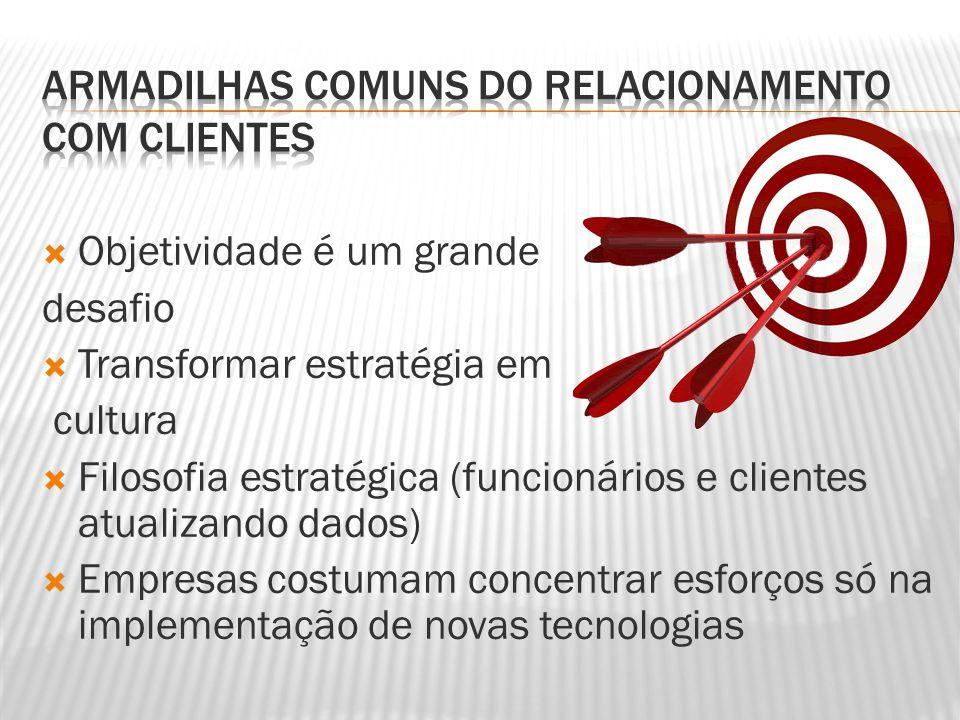 Armadilhas comuns do relacionamento com clientes