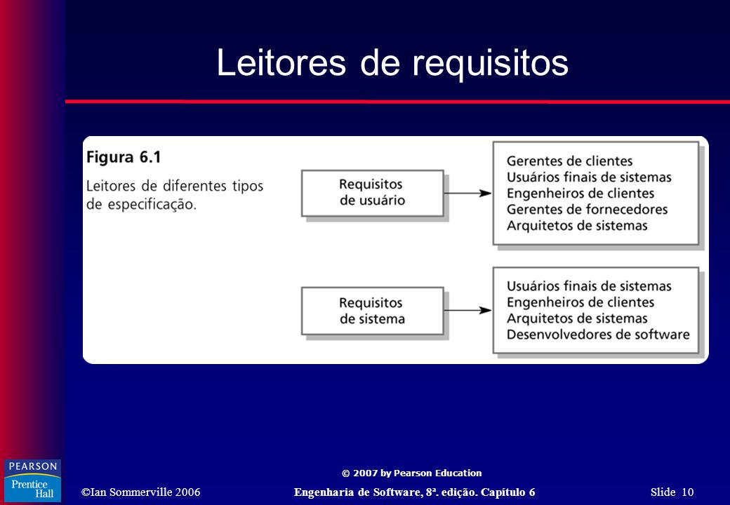 Leitores de requisitos