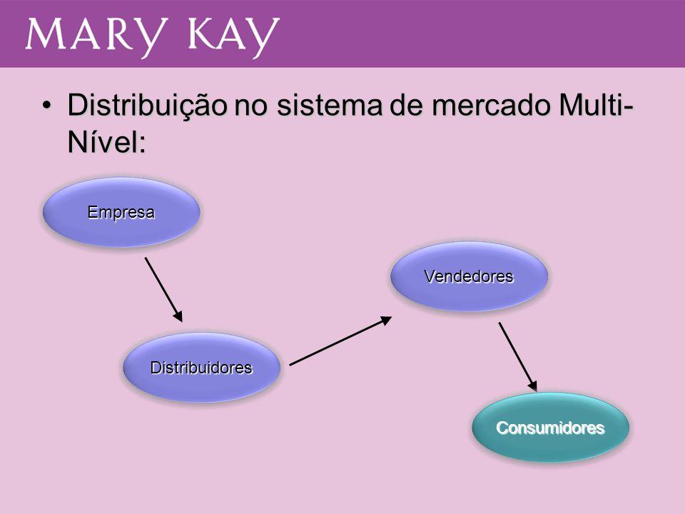 Distribuição no sistema de mercado Multi-Nível: