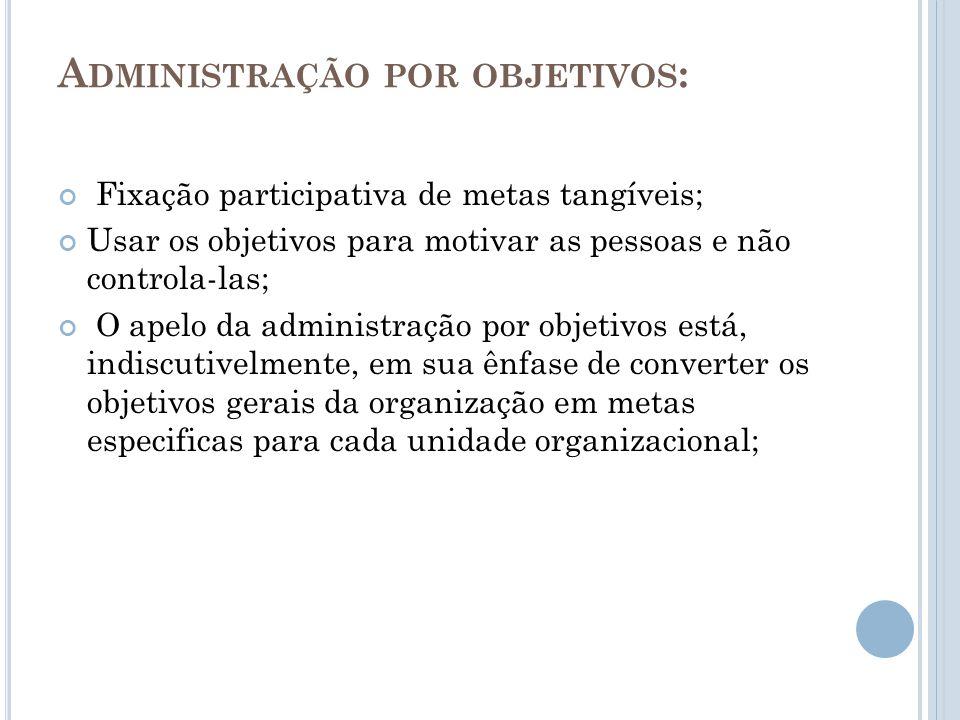 Administração por objetivos: