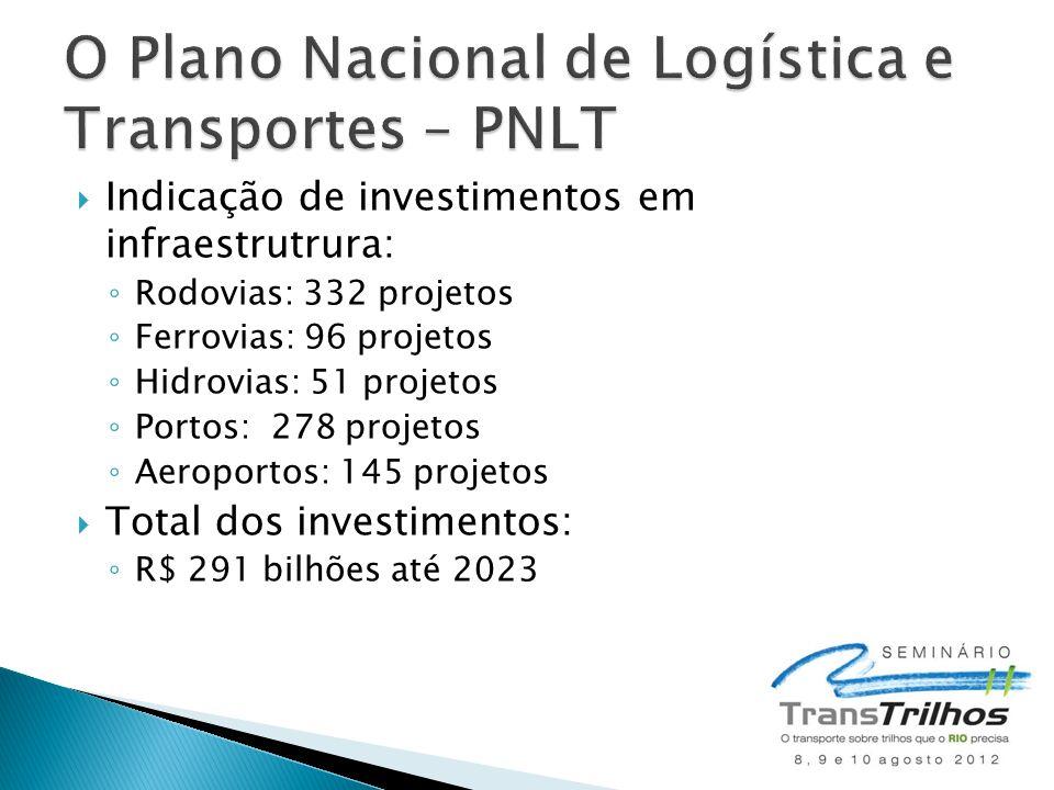 O Plano Nacional de Logística e Transportes – PNLT