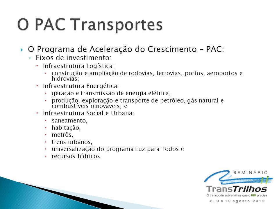 O PAC Transportes O Programa de Aceleração do Crescimento – PAC: