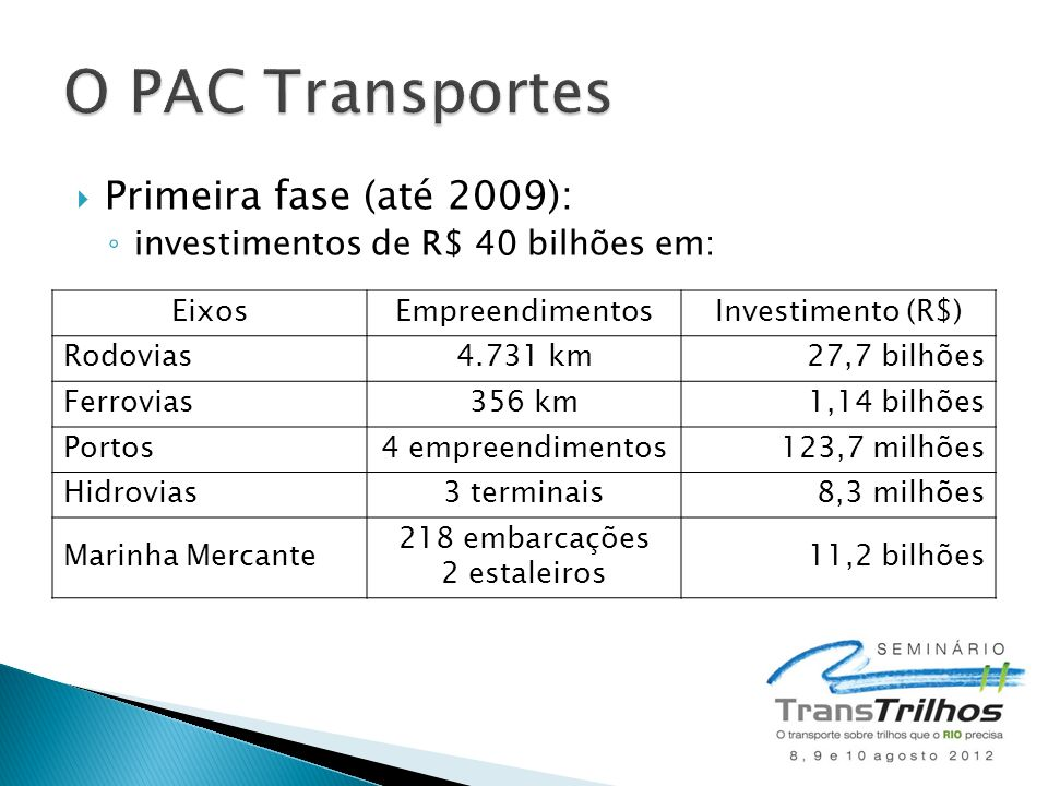 O PAC Transportes Primeira fase (até 2009):