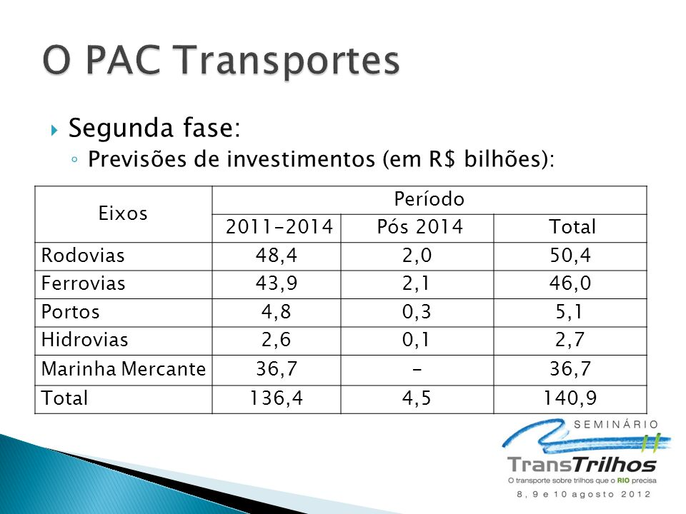 O PAC Transportes Segunda fase: