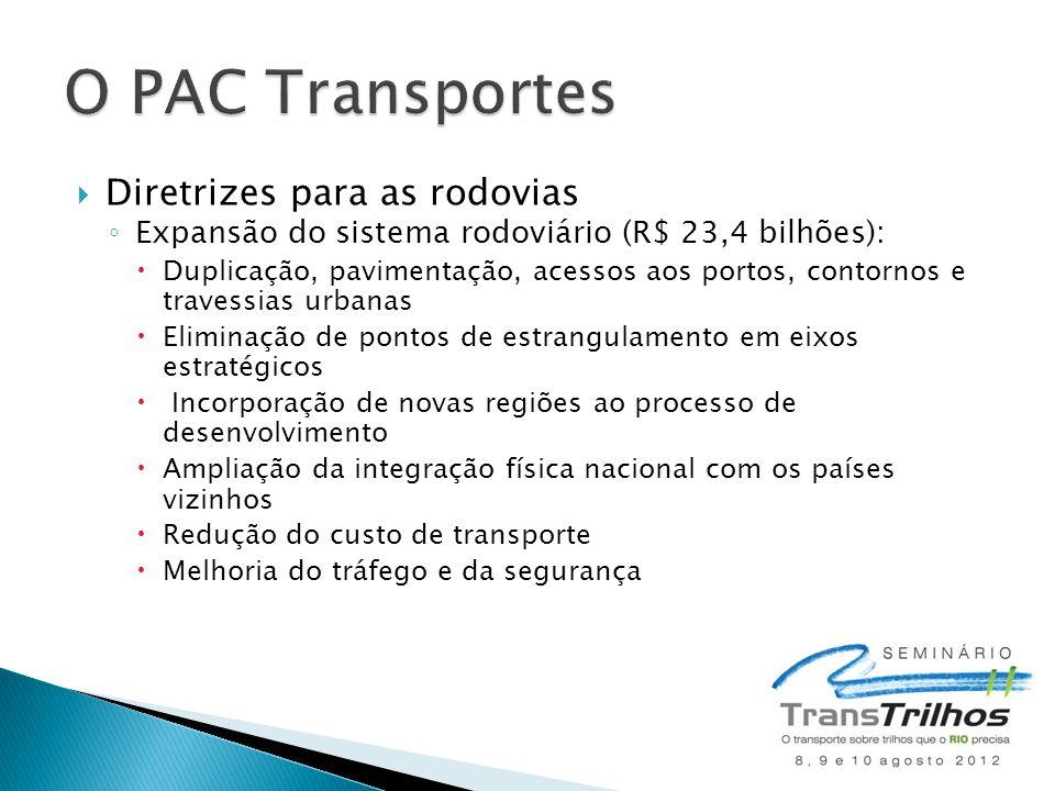 O PAC Transportes Diretrizes para as rodovias