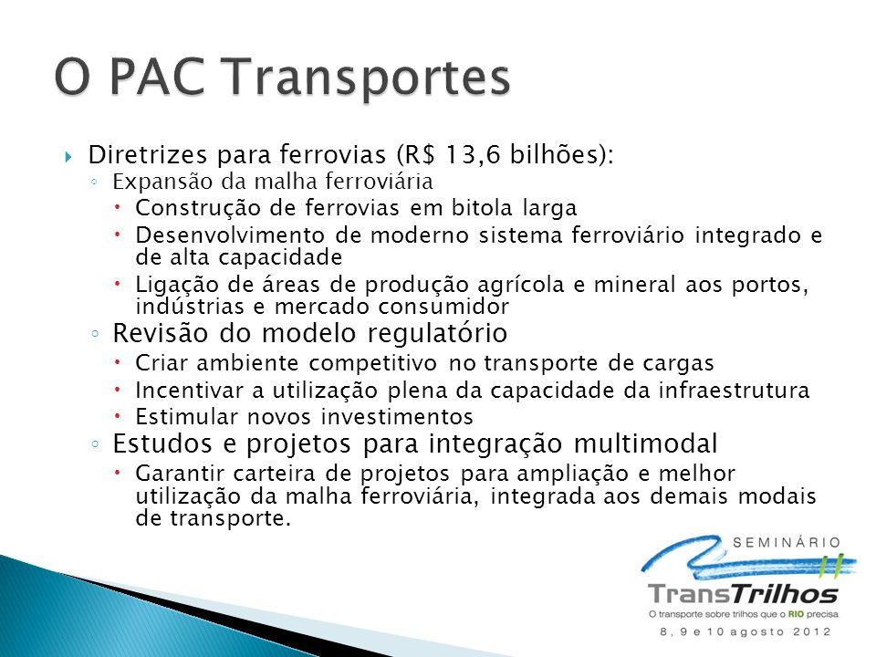 O PAC Transportes Revisão do modelo regulatório