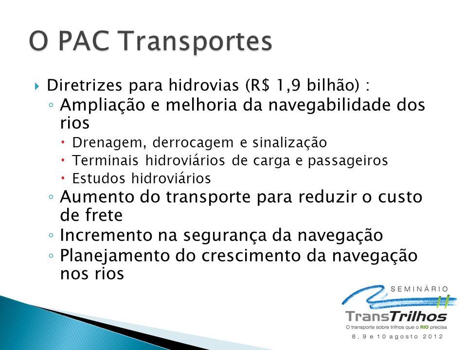 O PAC Transportes Ampliação e melhoria da navegabilidade dos rios