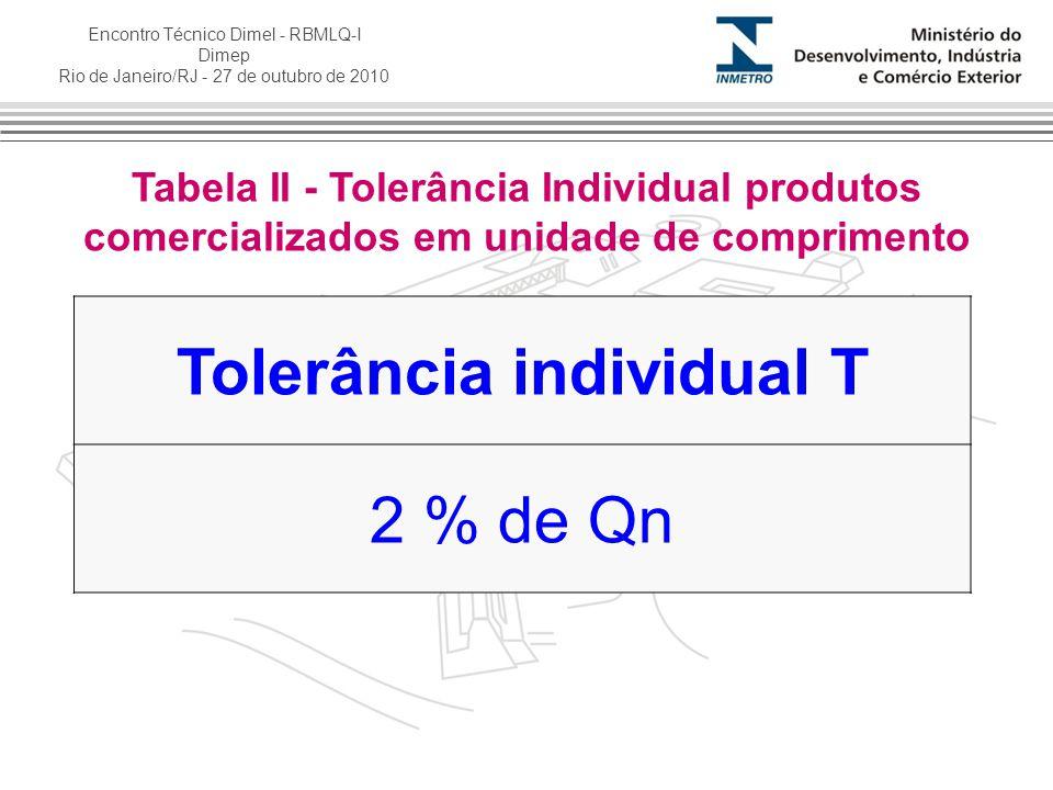 Tolerância individual T