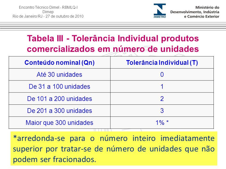 Tolerância Individual (T)