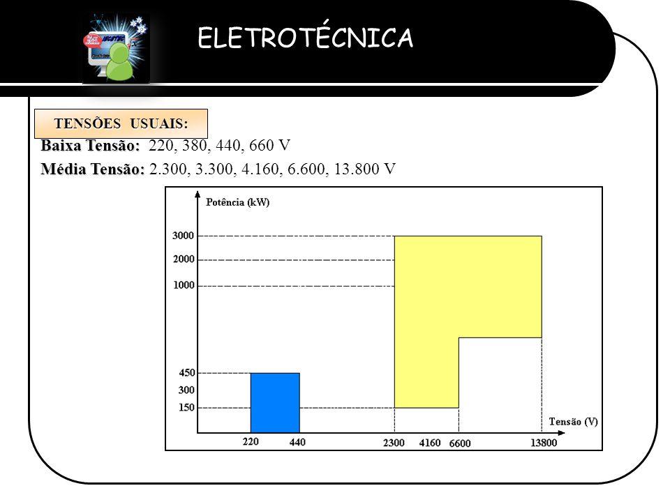 TENSÕES USUAIS: Baixa Tensão: 220, 380, 440, 660 V.