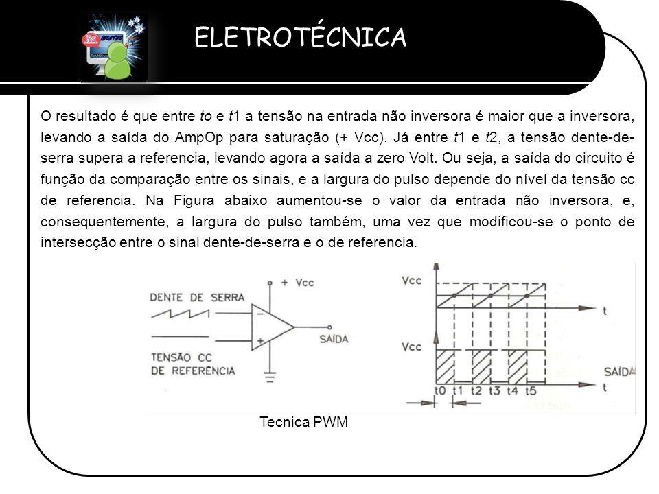 O resultado é que entre to e t1 a tensão na entrada não inversora é maior que a inversora, levando a saída do AmpOp para saturação (+ Vcc). Já entre t1 e t2, a tensão dente-de-serra supera a referencia, levando agora a saída a zero Volt. Ou seja, a saída do circuito é função da comparação entre os sinais, e a largura do pulso depende do nível da tensão cc de referencia. Na Figura abaixo aumentou-se o valor da entrada não inversora, e, consequentemente, a largura do pulso também, uma vez que modificou-se o ponto de intersecção entre o sinal dente-de-serra e o de referencia.