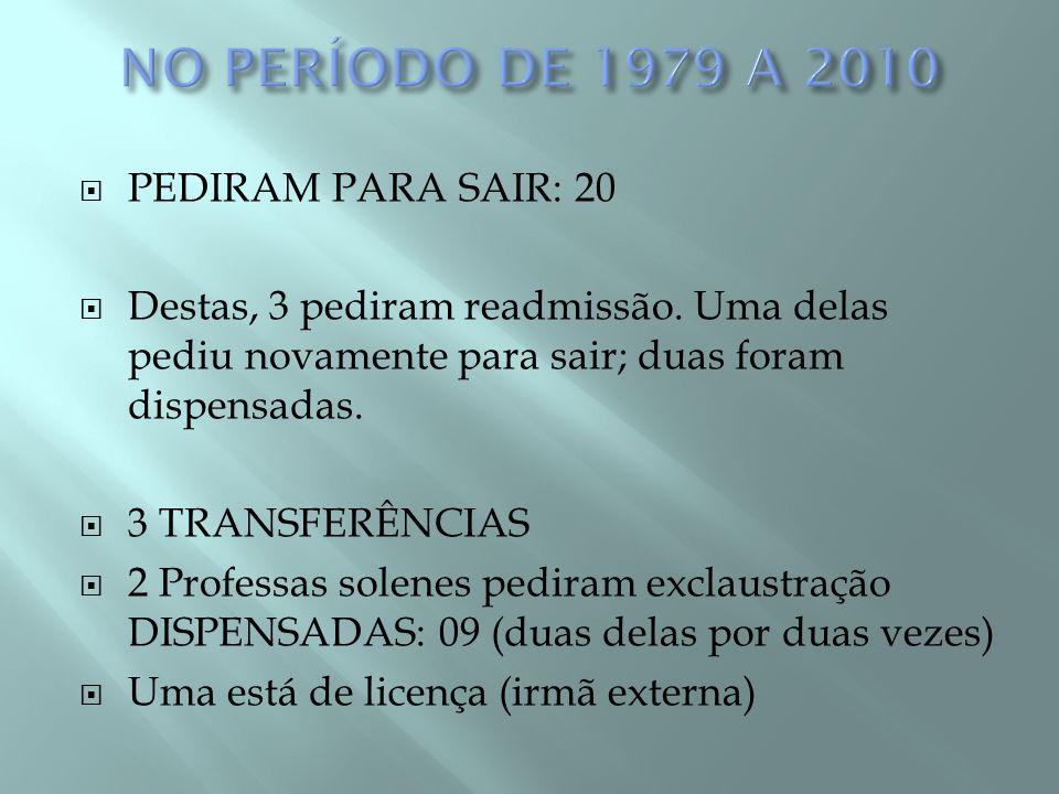 NO PERÍODO DE 1979 A 2010 PEDIRAM PARA SAIR: 20
