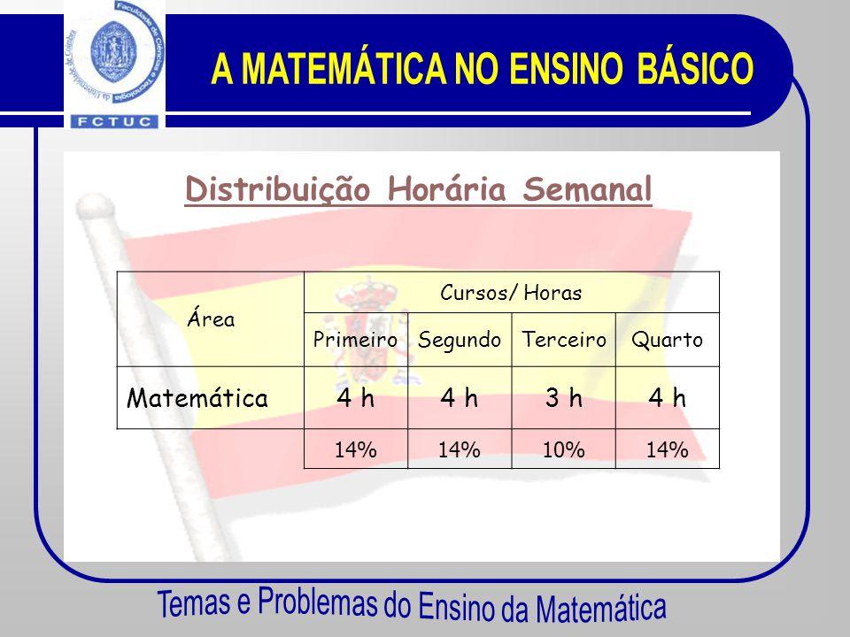 A MATEMÁTICA NO ENSINO BÁSICO Distribuição Horária Semanal
