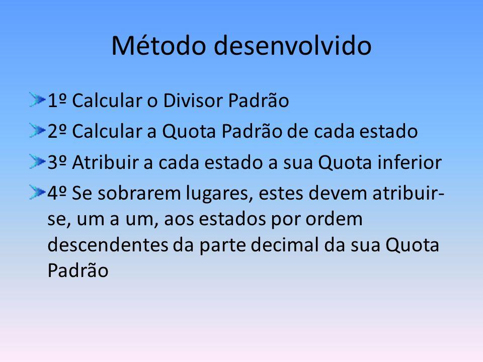 Método desenvolvido 1º Calcular o Divisor Padrão