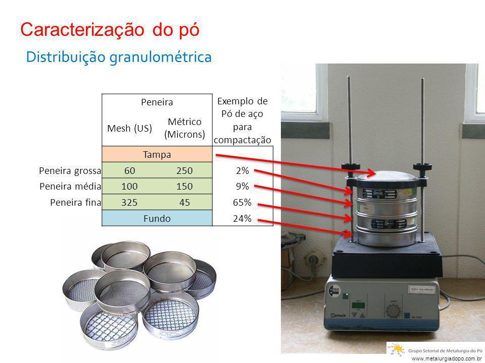 Exemplo de Pó de aço para compactação