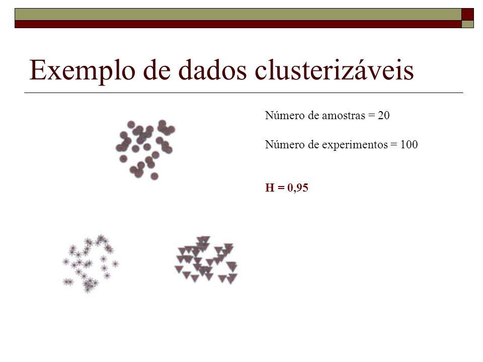 Exemplo de dados clusterizáveis