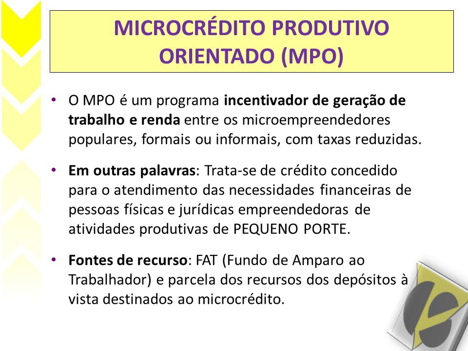 MICROCRÉDITO PRODUTIVO ORIENTADO (MPO)