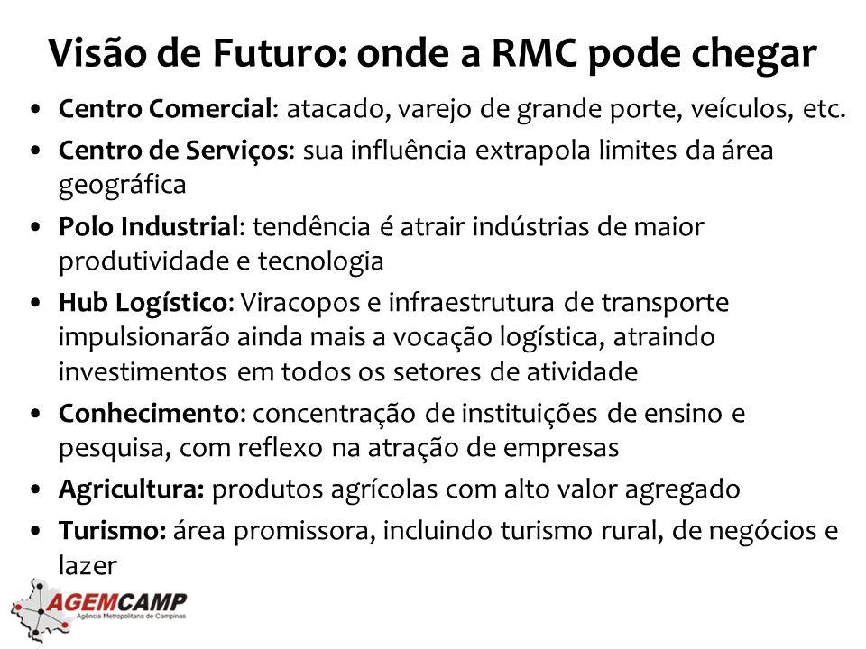 Visão de Futuro: onde a RMC pode chegar