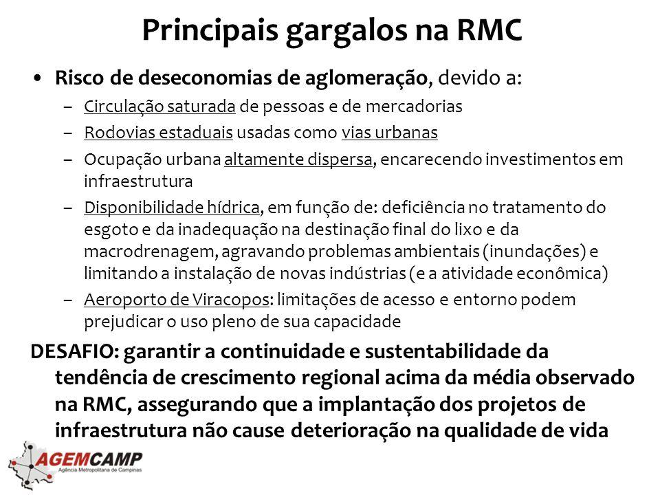 Principais gargalos na RMC