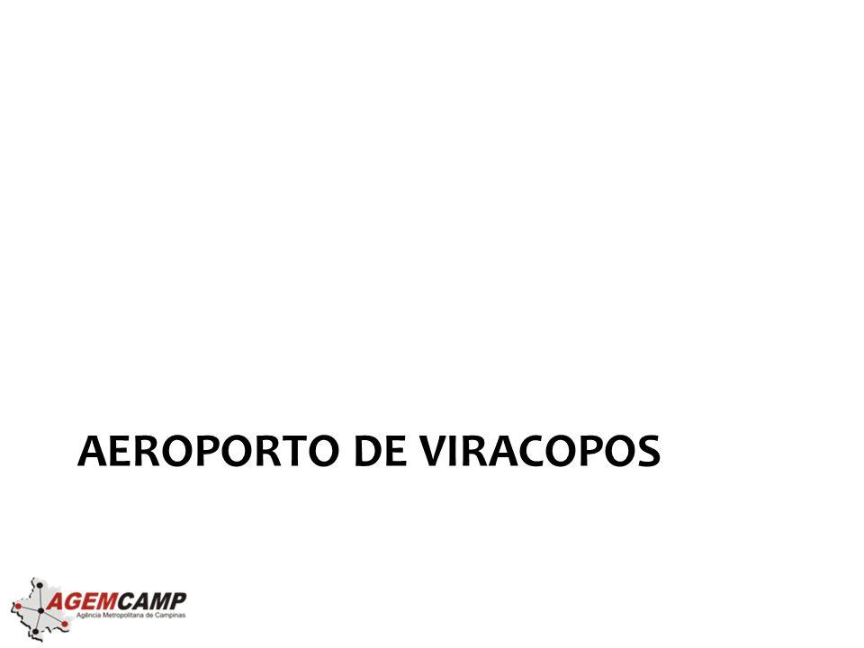 Aeroporto de Viracopos