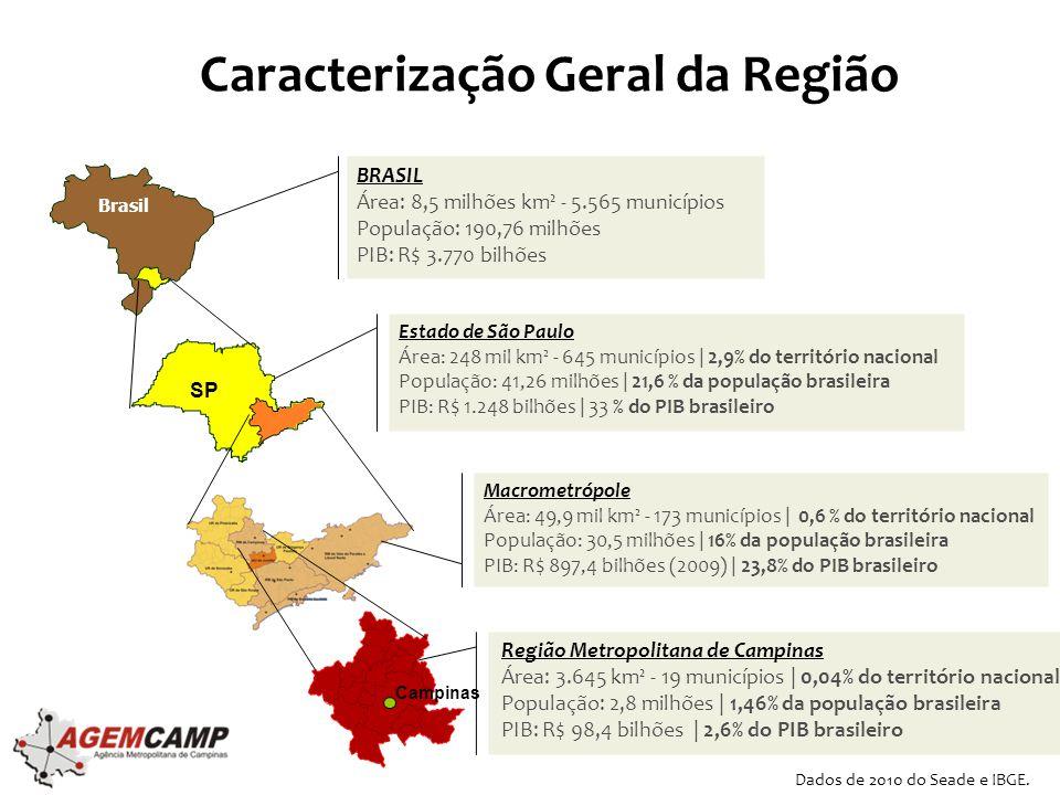 Caracterização Geral da Região